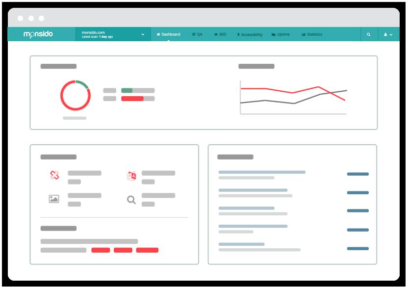 web governance reporting